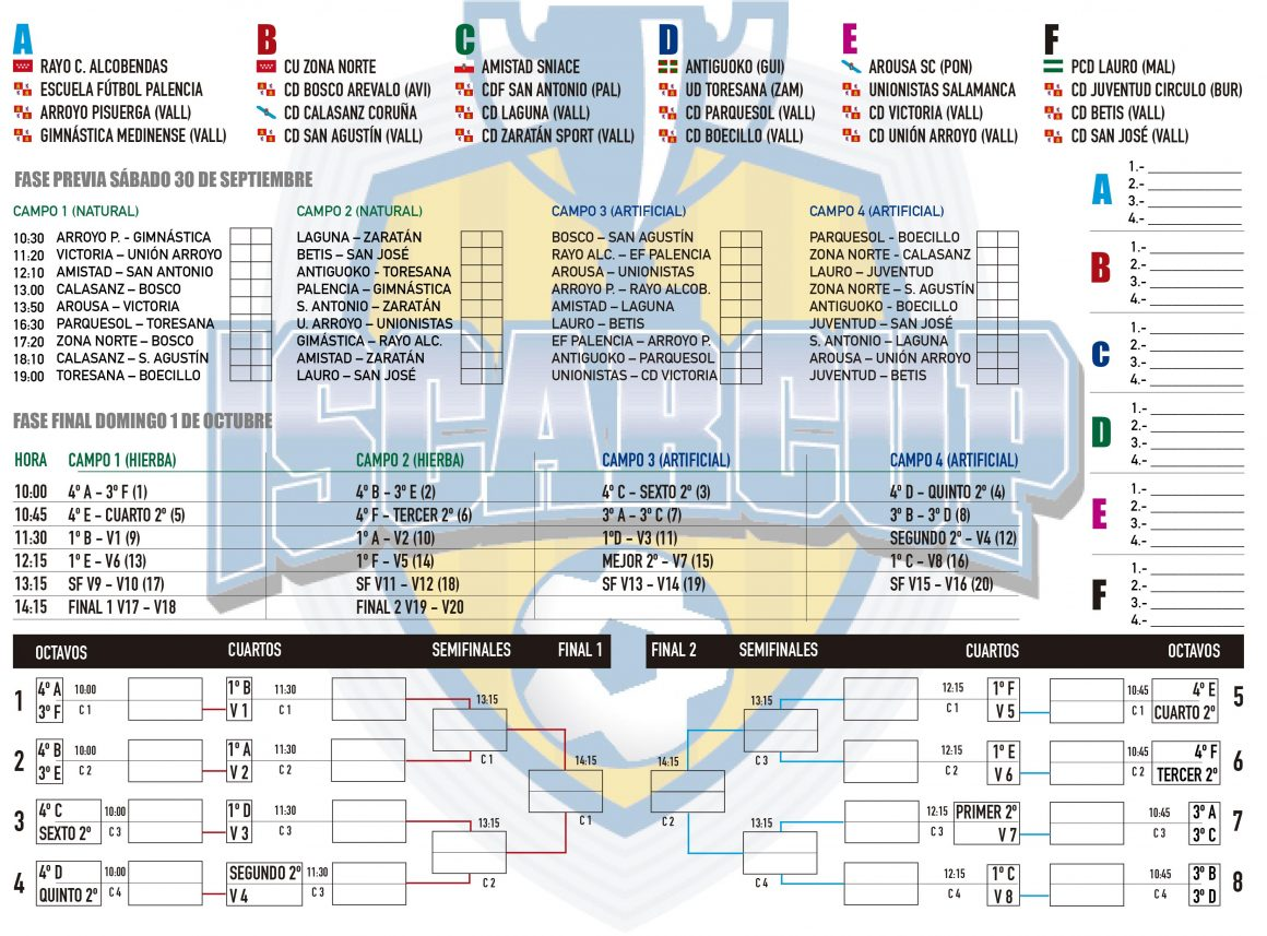 Cerradas las inscripciones para la fase previa de la Iscar Cup 2018